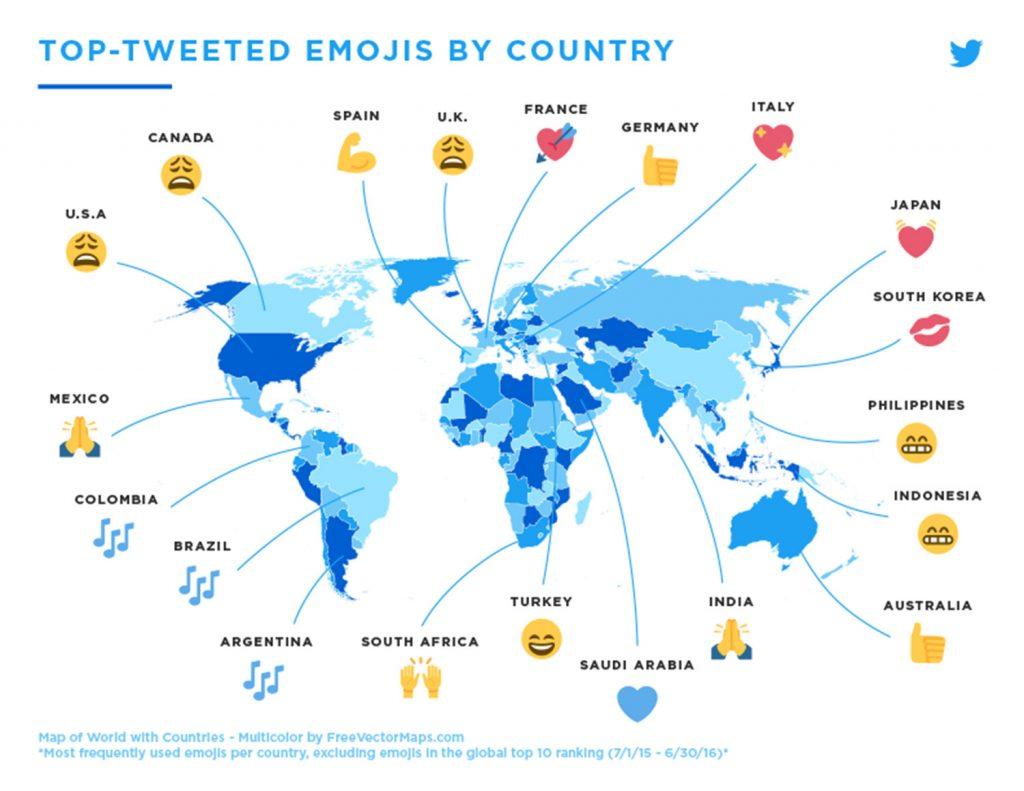Ülkere Göre En Çok Kullanılan Emojiler